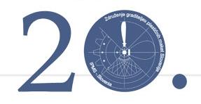 23.11.2013. – 20. Državno prvenstvo, Ljubljana